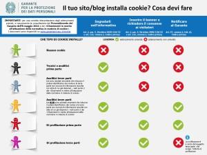 Infografica-cookie-e-privacy-cosa-devi-fare